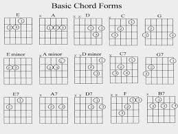 Acoustic Guitar Chords Lessons Pdf Ltt Acoustic Guitar