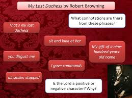 essays on my last duchess by robert browning