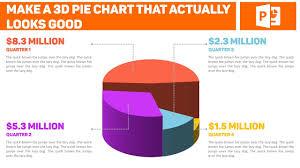 How Do You Make A Pie Chart In Powerpoint Make A 3d Pie Chart That Actually Looks Good On Powerpoint