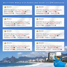 2014 Fifa World Cup Hashflags Lookup Chart From Starr Cards