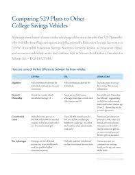 Coverdell Vs 529 Chart Tax Advantaged College Savings Programs Fliphtml5