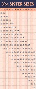 32f Bra Size Chart This Genius Tip Will Make Bra Shopping So Much Easier Bra