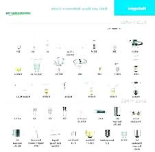 Standard Socket Size Chart Artgift Co