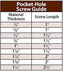 Slotted Screwdriver Size Chart Unfolded Kreg Screw Chart Kreg Jig Screw Chart Pocket Hole