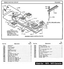 looking for a club car golf cart 48 volt wiring diagram to at 93 club car 48 volt troubleshooting at Club Car Wiring Diagram 48 Volt