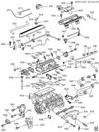 similiar 1998 gmc jimmy parts keywords 1998 gmc jimmy ignition wiring diagram wiring diagrams