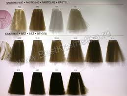 Loreal Professional Luocolor Hair Color Chart Luocolor