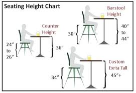 Stool height for 36 counter Seat Bar Stools Height Chart Counter Height Bar Stools Backless Umnmodelun Table Bar Stools Height Chart Counter Height Bar Stools Backless Bar