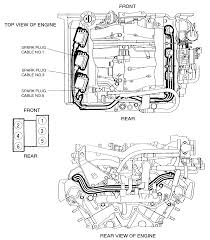 Ford 460 firing order earch