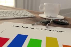 Auto Insurance Price Comparison Free Image Download
