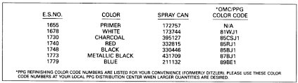 Evinrude Paint Chart Parts For 1990 9 9hp E10resc Outboard Motor