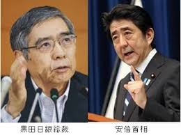 Image result for 安倍総理と日銀総裁