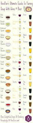 Wine And Food Pairing Chart Wine And Food Pairings 10 Charts Thatll Make Your A Master