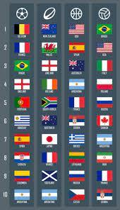 バレー アルゼンチン 世界 ランキング