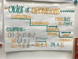 Marina Gold Math Anchor Charts Sixth Grade Math Math Tutor