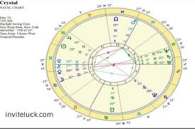 Numerology Birth Chart Reading Free Astrology Chart Gallery Of Chart 2019
