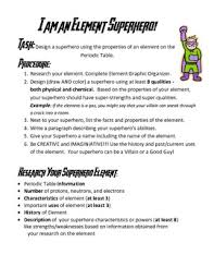 Characteristics Of A Superhero Element Superhero Project Periodic Table Research By Scienceisfun