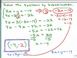 solving systems of equations by addition pt 2 help in high school math algebra free math help s by mathvids com