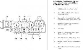 2000 audi a4 fuse manual daily instruction manual guides \u2022 2005 audi a6 fuse box location 2004 audi a4 relay manual open source user manual u2022 rh dramatic varieties com 2018 audi