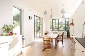 Short Term Rental Apartments In London Uk