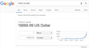 Bitcoin To Inr Chart Bitcoin Price Chart Google Gives Bitcoin Currency Status