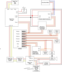 wiring diagram airplane schematics and wiring diagrams rc airplane wiring diagram diagrams and schematics