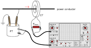 ac power ac electric circuits worksheets fortunately pt ldquopotential transformerrdquo and ct ldquocurrent transformerrdquo units are already installed in the motor circuit to facilitate measurements