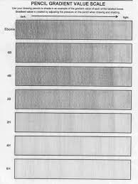 Graphite Lead Chart Drawing Pencil Lead Hardness Scale Tombow Mono Hb Graphite