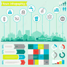Town Charts Utility Ecological Infographics Think Green With Graph Charts