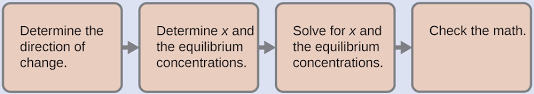 14 6 Buffers Chemistry