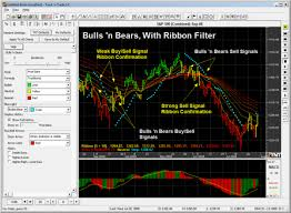 Gecko Software Elliott Wave Trading