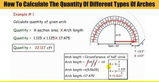 Segmental Arch Design How To Calculate The Quantity Of Different Types Of Arches