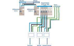 Toute Installation Extérieure Doit être Connectée Obligatoirement à Un  Disjoncteur Différentiel De 30 MA Qui Ne Dessert Aucun Autre Circuit  électrique.