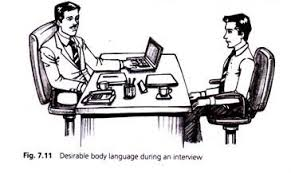 essay on body languages desirable body language during an interview