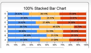 Jqplot Bar Chart Example 100 Stacked Bar Chart Jqplot Stack Overflow
