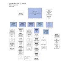 Smc English Chart 20091201_a_36