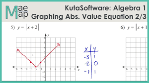 kuta algebra 1 graphing absolute value functions part 2
