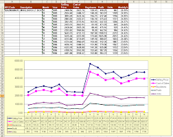 Sales Analysis Sample Reports 24