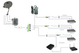 direct tv satellite dish wiring diagram on 3 hopper setup jpg cool to