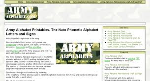 Useful for spelling words and names over the phone. Armyalphabet Com Website Sold On Flippa No Reserve Site 1 078 Uniques Mo Makes 18 50 Mo Traffic Increasing 1 Mo Cost