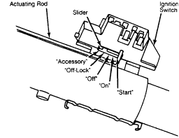 Ignition switch lock cylinder 1984 1991 jeep cherokee xj jeep cherokee online manual jeep