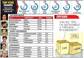 Mla List Daksh Madhwaraj Tops List Of Performers Bengaluru Mlas Are All