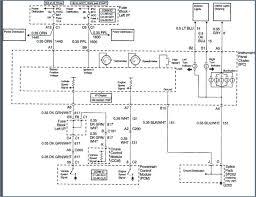 2000 chevy bu radio wiring diagram of digestive system man radio wiring diagram 2000 chevy bu of respiratory system man