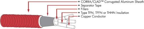 fire alarm system wire and cable metal clad multi conductor fire alarm conduit requirements at Fire Alarm Wiring Methods