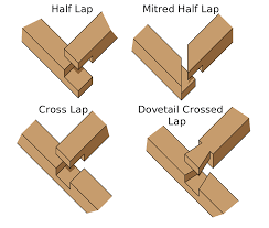 wood joint names. wood joint names