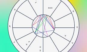 Jovian Archive Esa Science Technology Electrodynamic