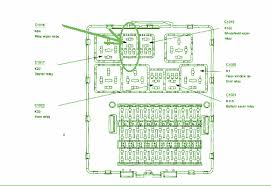 2008 ford focus 5d fuse box diagram circuit wiring diagrams image ford focus 2007 fuse box diagram 2008 ford focus 5d fuse box diagram circuit wiring diagrams
