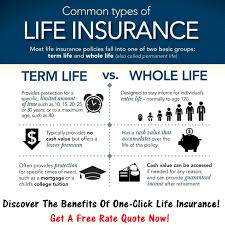 life insurance permanent