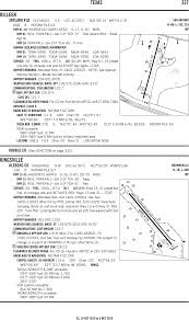 Brownsville Sectional Chart Ikg Kleberg County Airport Skyvector