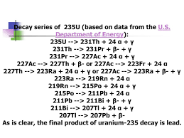 as is clear the final of uranium 235 decay is lead